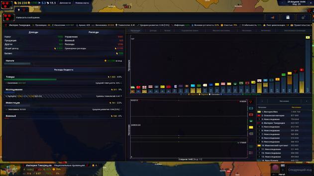 Age of History II скриншот 3