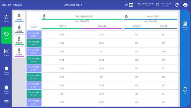 AGS Termotel Pro Mobile screenshot 1