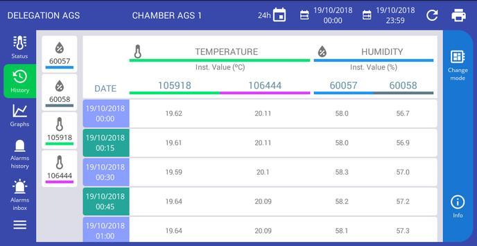 AGS Termotel Pro Mobile screenshot 2