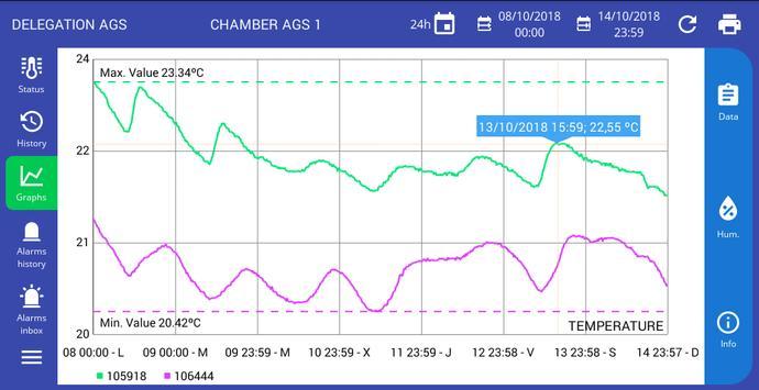 AGS Termotel Pro Mobile screenshot 4