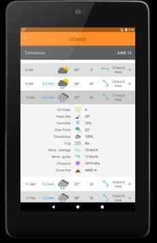 Weather 14 Days - Meteored screenshot 12