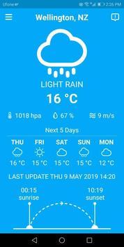 Wellington Weather Forecast poster