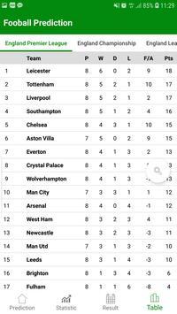 All Football Prediction screenshot 5