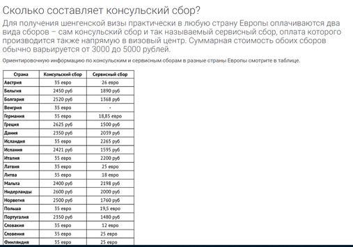 Шенгенская виза (получить бысто с доставкой) screenshot 4