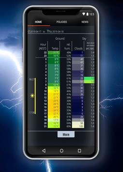 Weather Malta screenshot 5