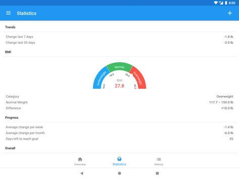 Weight Loss Tracker & BMI Calculator – WeightFit screenshot 4