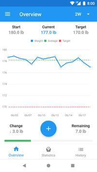 Weight Loss Tracker & BMI Calculator – WeightFit poster