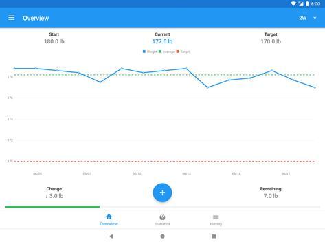Weight Loss Tracker & BMI Calculator – WeightFit screenshot 3