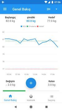 Ağırlık günlüğü ve BMI hesaplayıcısı – WeightFit Ekran Görüntüsü 6