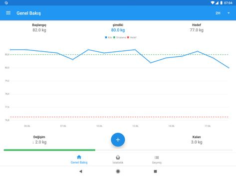 Ağırlık günlüğü ve BMI hesaplayıcısı – WeightFit Ekran Görüntüsü 3