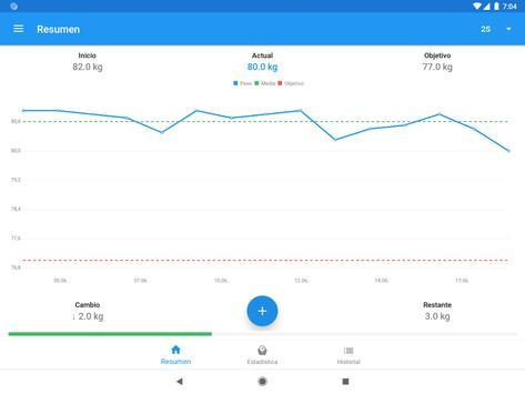 Diario de peso & Calculadora de IMC – WeightFit captura de pantalla 3