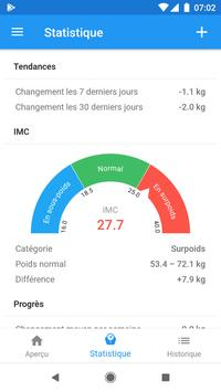 Journal de poids et calculateur d'IMC – WeightFit capture d'écran 1