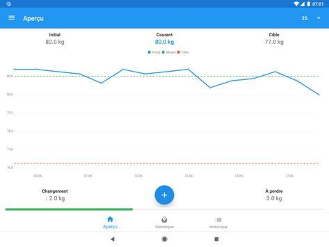 Journal de poids et calculateur d'IMC – WeightFit capture d'écran 3