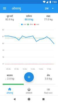 वजन डायरी और बीएमआई कैलकुलेटर – WeightFit स्क्रीनशॉट 6