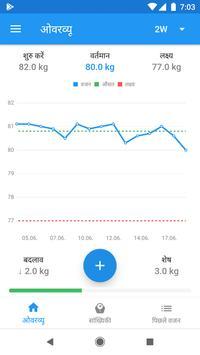 वजन डायरी और बीएमआई कैलकुलेटर – WeightFit पोस्टर