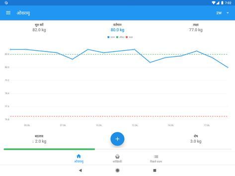 वजन डायरी और बीएमआई कैलकुलेटर – WeightFit स्क्रीनशॉट 3