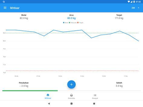 Diary berat & kalkulator BMI – WeightFit screenshot 7