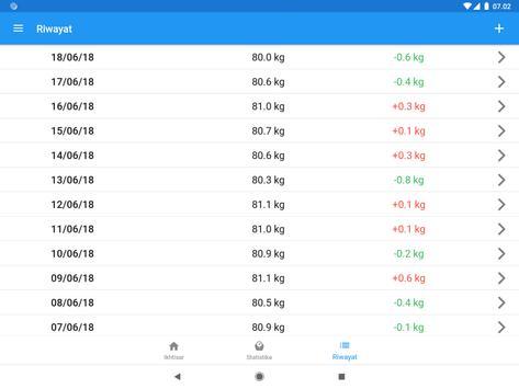 Diary berat & kalkulator BMI – WeightFit screenshot 10