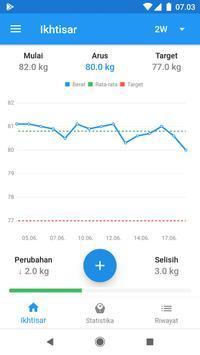 Diary berat & kalkulator BMI – WeightFit screenshot 12