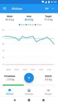 Diary berat & kalkulator BMI – WeightFit screenshot 1
