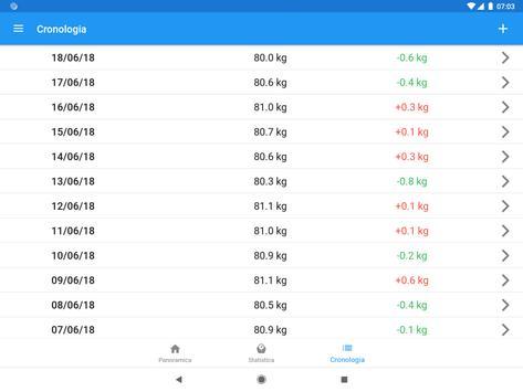 5 Schermata Diario del peso e calcolatrice BMI – WeightFit