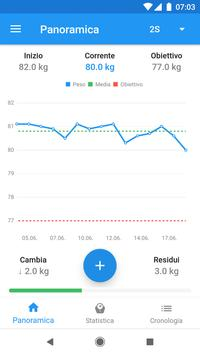 6 Schermata Diario del peso e calcolatrice BMI – WeightFit