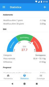 1 Schermata Diario del peso e calcolatrice BMI – WeightFit