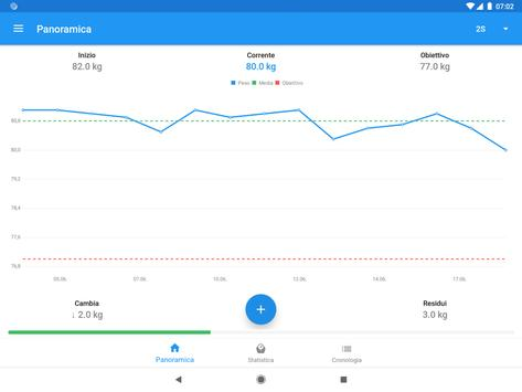 3 Schermata Diario del peso e calcolatrice BMI – WeightFit