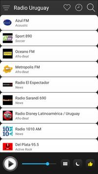 Uruguay Radio Station Online - Uruguay FM AM Music screenshot 2