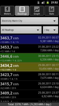 Energy Consumption Analyzer imagem de tela 2