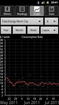 Energy Consumption Analyzer imagem de tela 5