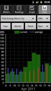 Energy Consumption Analyzer imagem de tela 6