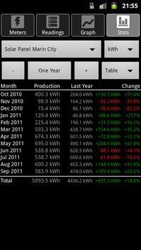 Energy Consumption Analyzer imagem de tela 7