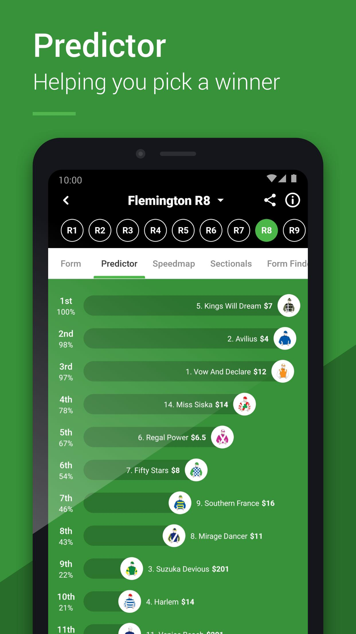 Punters lounge betting specials at subway betting betfair daily tipping