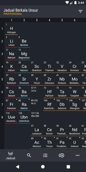 Jadual Berkala 2021 PRO - Kimia penulis hantaran