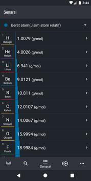 Jadual Berkala 2021 PRO - Kimia syot layar 5