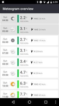 Meteogram Weather Widget تصوير الشاشة 5