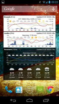 Meteogram Weather Widget تصوير الشاشة 3