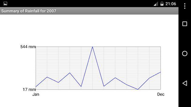 Handy Daily Data Logger syot layar 4