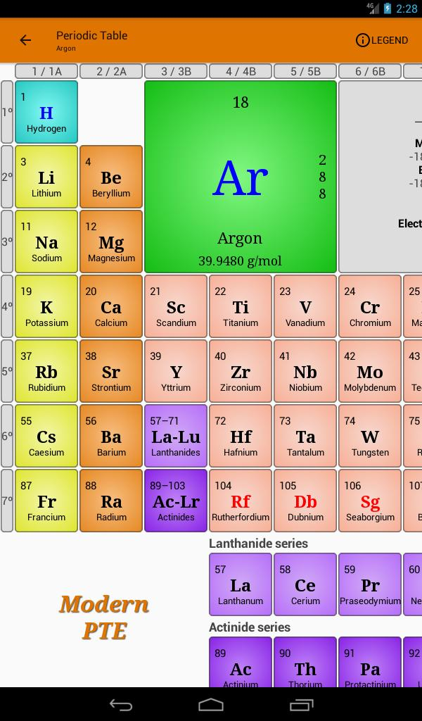 Periodic Table Of Elements Modern PTE For Android APK