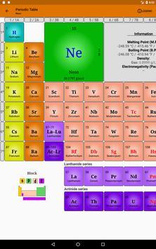 Periodic Table of the Chemical Elements Ekran Görüntüsü 10