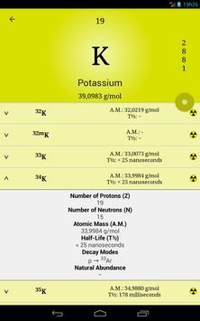 Periodic Table of the Chemical Elements Ekran Görüntüsü 22
