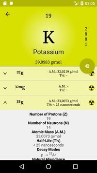 Periodic Table of the Chemical Elements Ekran Görüntüsü 6