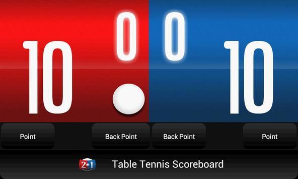 Table Tennis Scoreboard poster