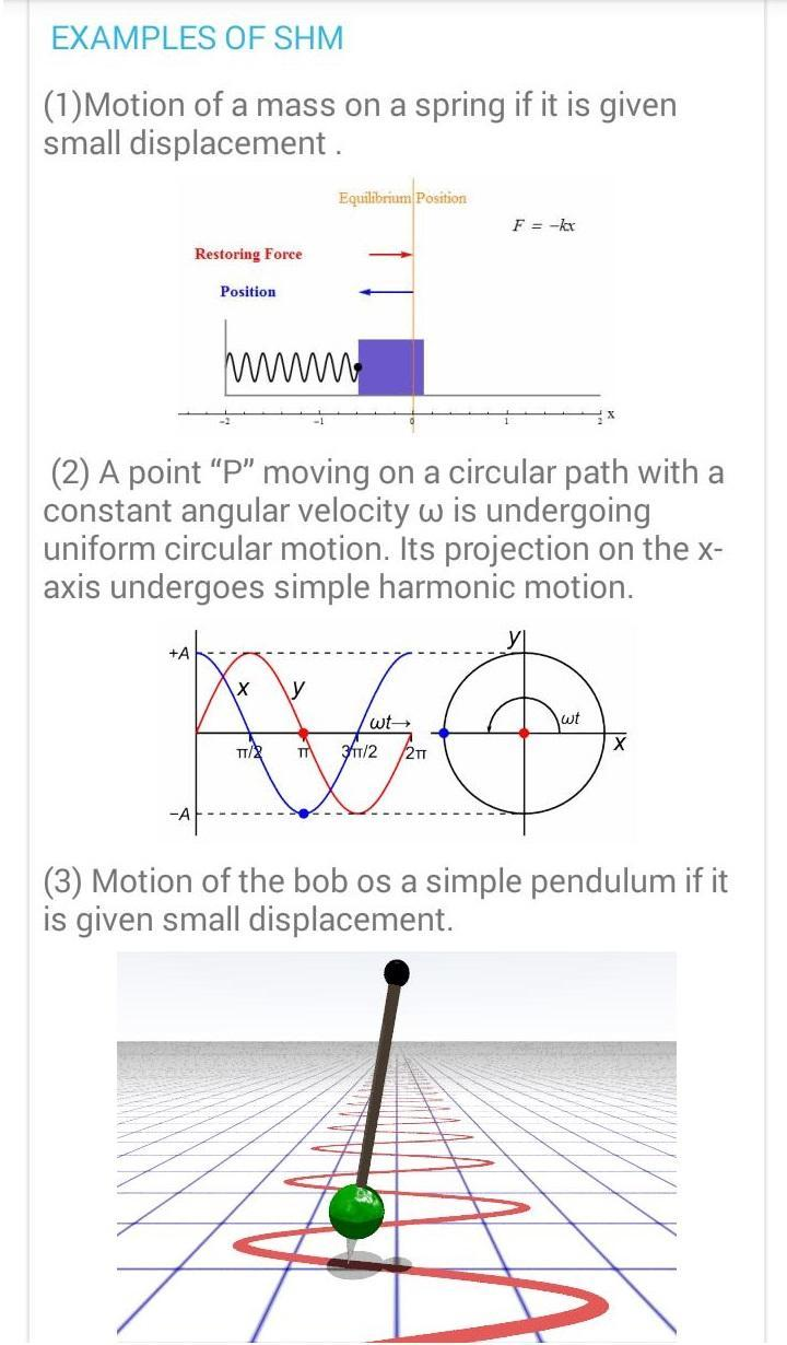 Physics-XI (with Animations) for Android - APK Download