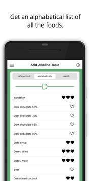 Acid-Alkaline-Table screenshot 3