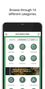 Acid-Alkaline-Table screenshot 1