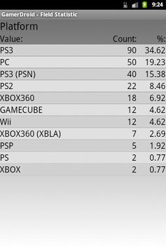 GamerDroid screenshot 6