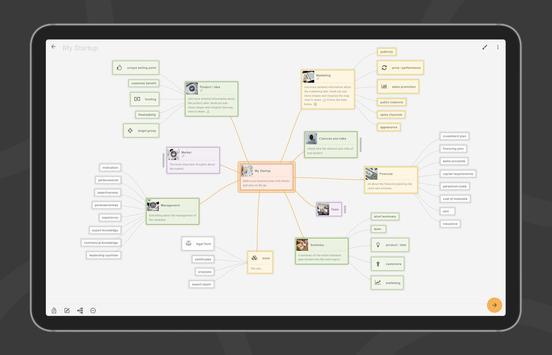 Mindz - Mind Map (Pro) Structure ideas simply capture d'écran 14