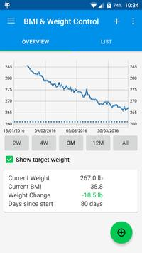 BMI & Weight Control poster
